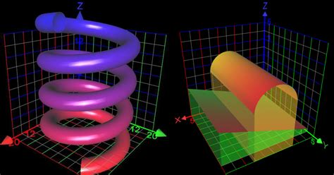 Graphing Calculator 3D - Plot math equations and data points