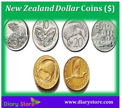 New Zealand dollar | NZD | New zealands currency | Diary Store
