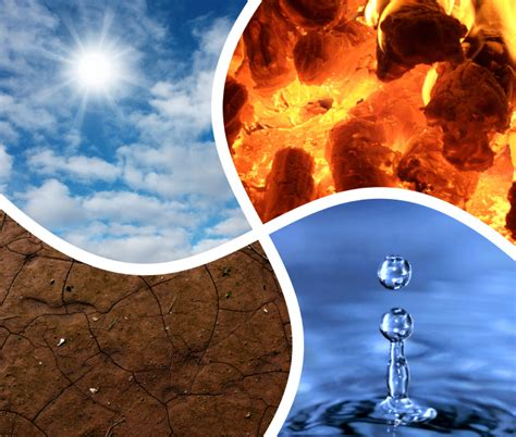 TEST: Ayurveda: are you air, fire, earth or water