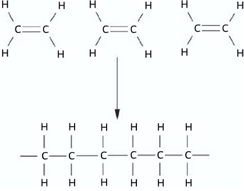 Addition Polymers and their uses