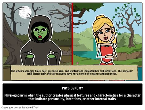 Physiognomy Definition & Examples | Define Literary Terms