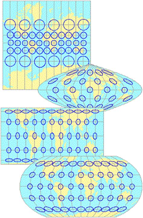 Map projections and distortion