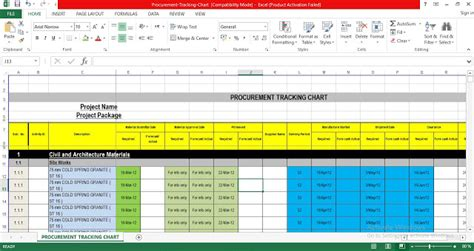 Procurement Tracking Chart Excel Template