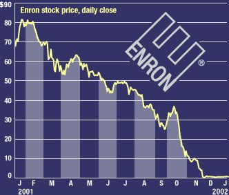 The Time I Flew on the Enron Jet - I flew to Houston to