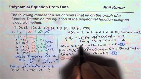 Determine Polynomial equation from given set of data